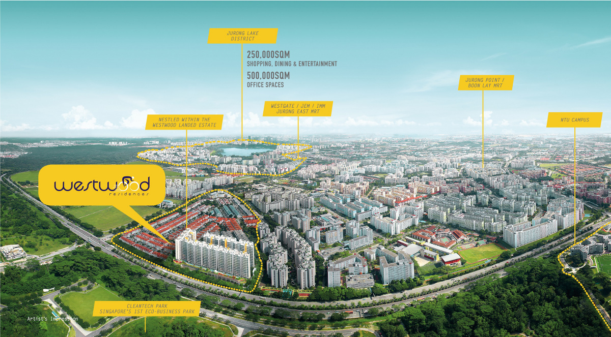 Westwood Residences Location in Jurong Masterplan
